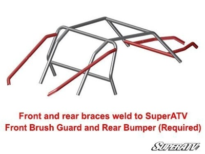 Polaris RZR 1000 Weld-In Body Protection Kit by Super ATV