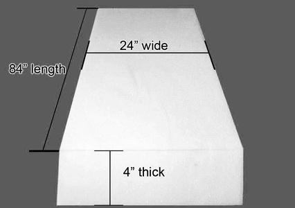Upholstery Foam 4