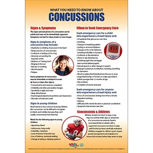 Concussion Poster (12 in. X 18 in.)